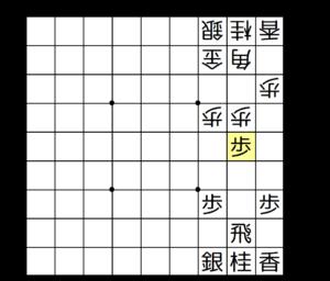 【図3-2 まずは継ぎ歩の手筋】