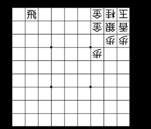 【図4-1 終盤で使える歩の手筋】